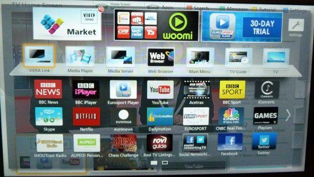 Smart TV dla młodych i starszych